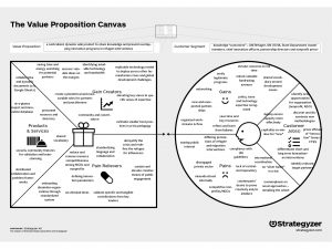 dpi662_value-proposition-and-consumer-map_matthew-spector